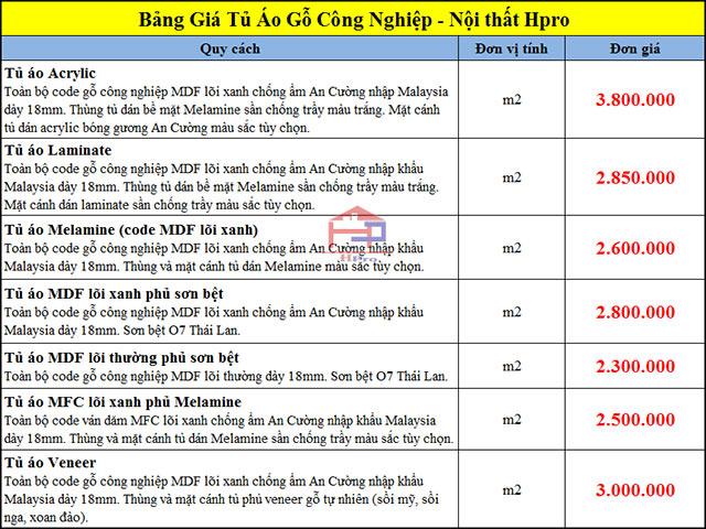 bang-gia-tu-quan-ao-5-buong-go-cong-nghiep-tai-hpro